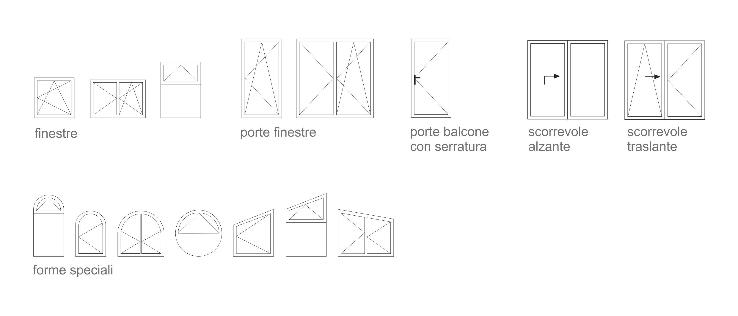 Come scegliere i serramenti guida all 39 acquisto degli for Finestra scorrevole verticale