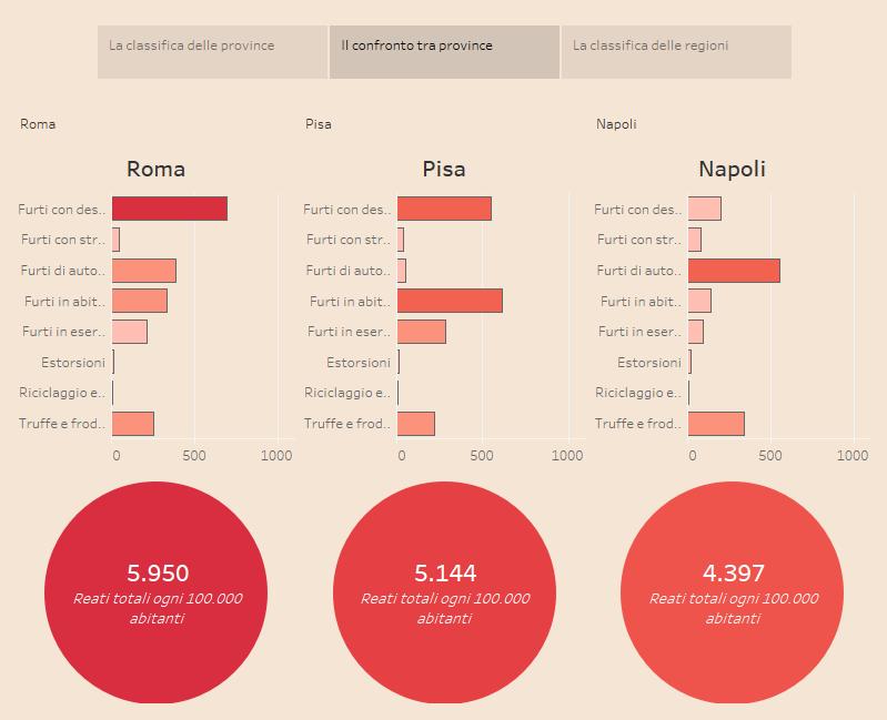 Emergenza furti in abitazione a Pisa. Guida alla sicurezza certificata Guide e consigli